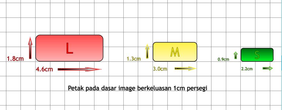 3 Saiz Sticker Nama L, M dan S